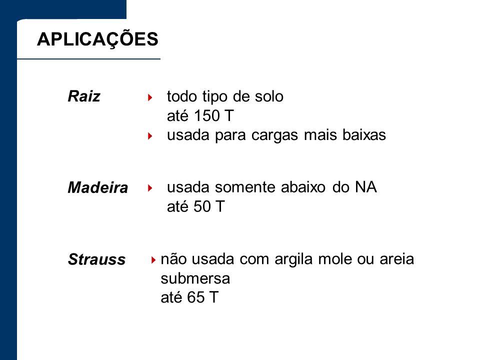 APLICAÇÕES Raiz Madeira Strauss 4 todo tipo de solo