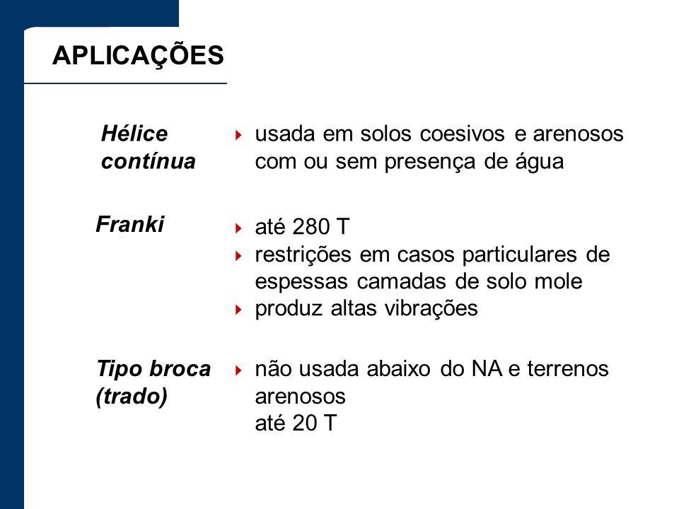 APLICAÇÕES Hélice contínua Franki Tipo broca (trado) até 20 T