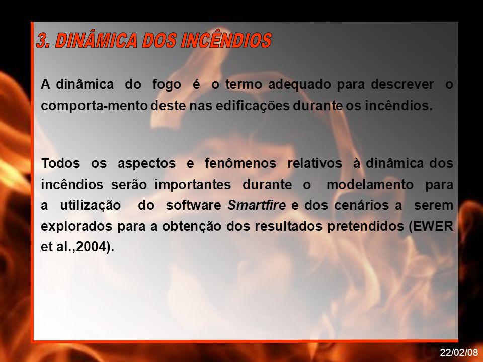 3. DINÂMICA DOS INCÊNDIOS
