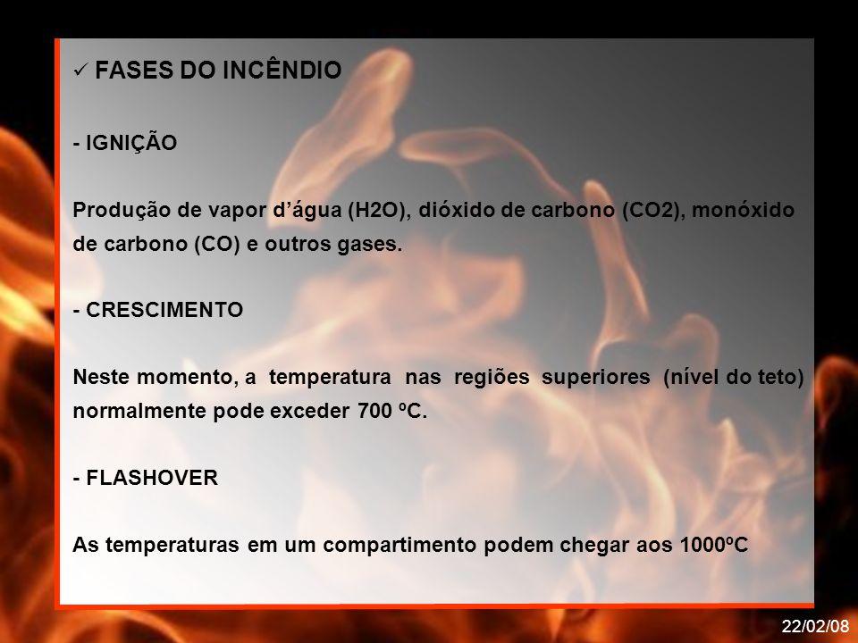 FASES DO INCÊNDIO - IGNIÇÃO. Produção de vapor d'água (H2O), dióxido de carbono (CO2), monóxido de carbono (CO) e outros gases.