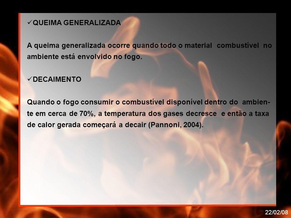QUEIMA GENERALIZADA A queima generalizada ocorre quando todo o material combustível no ambiente está envolvido no fogo.