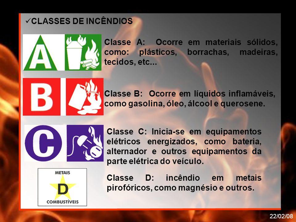 Classe D: incêndio em metais pirofóricos, como magnésio e outros.