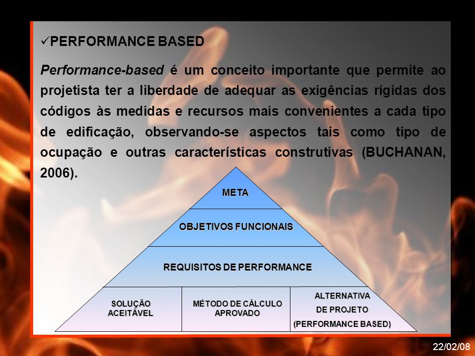 REQUISITOS DE PERFORMANCE MÉTODO DE CÁLCULO APROVADO