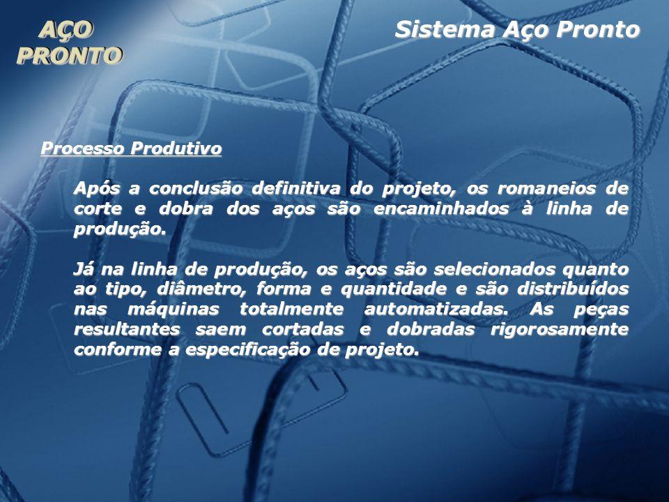 AÇO PRONTO AÇO PRONTO Sistema Aço Pronto Processo Produtivo