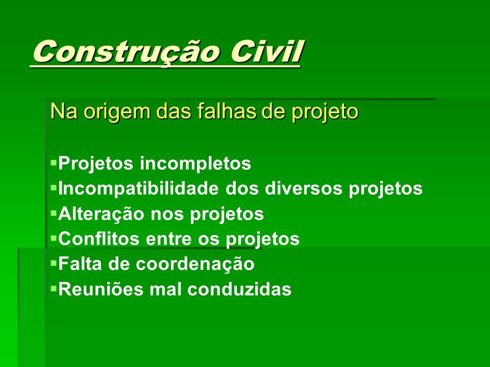 Construção Civil Na origem das falhas de projeto Projetos incompletos