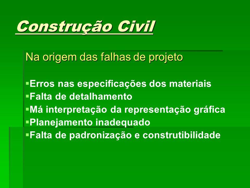 Construção Civil Na origem das falhas de projeto