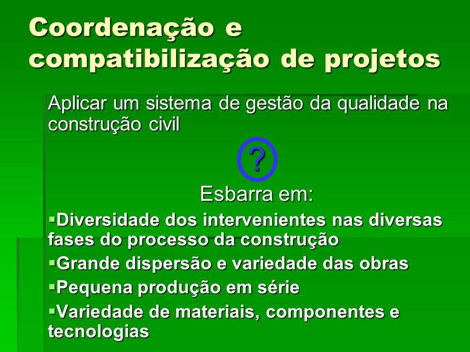 Coordenação e compatibilização de projetos