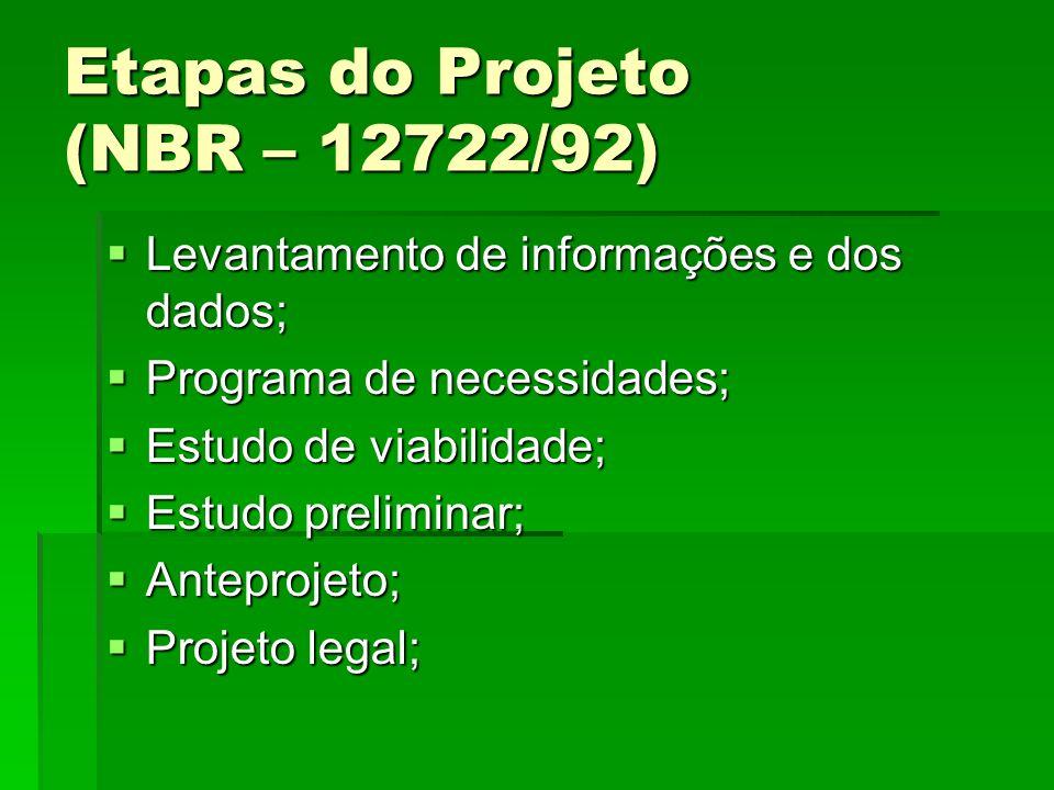 Etapas do Projeto (NBR – 12722/92)