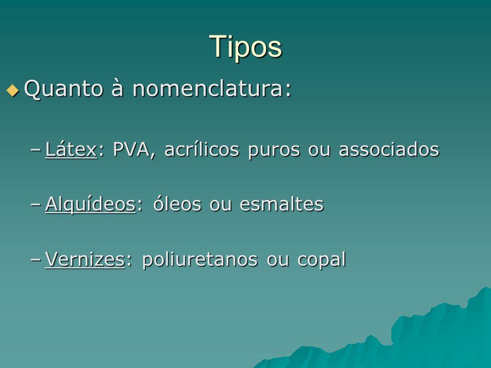 Tipos Quanto à nomenclatura: Látex: PVA, acrílicos puros ou associados