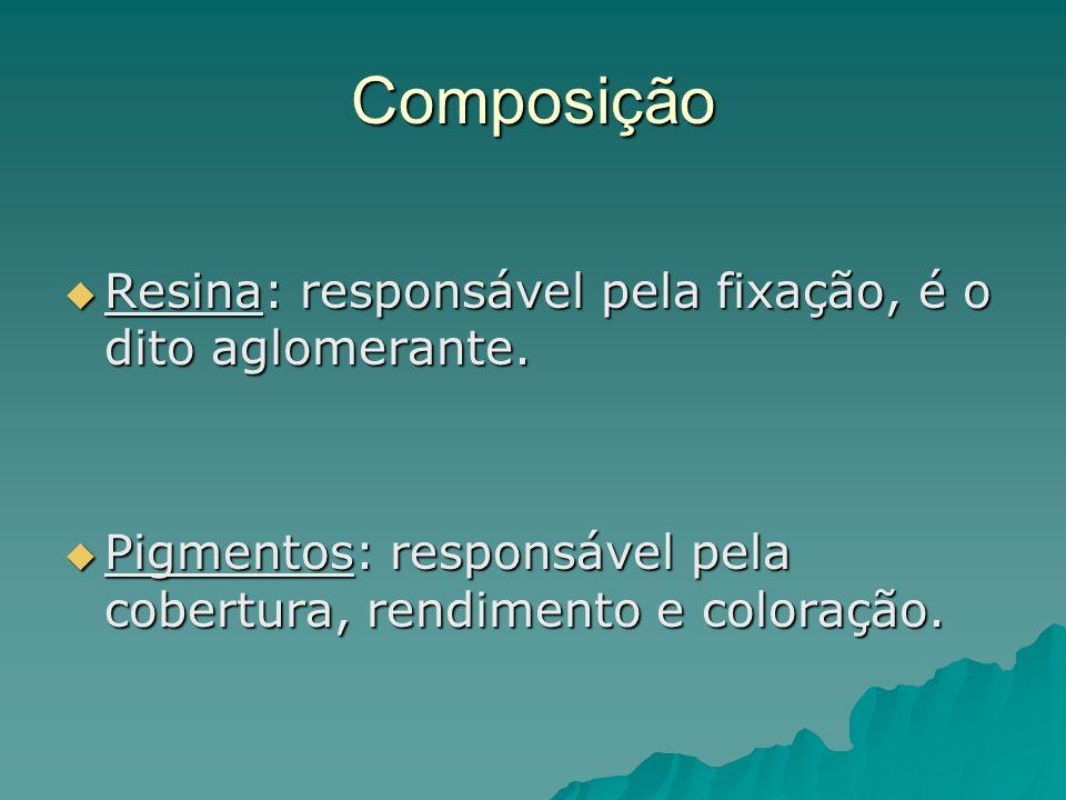 Composição Resina: responsável pela fixação, é o dito aglomerante.