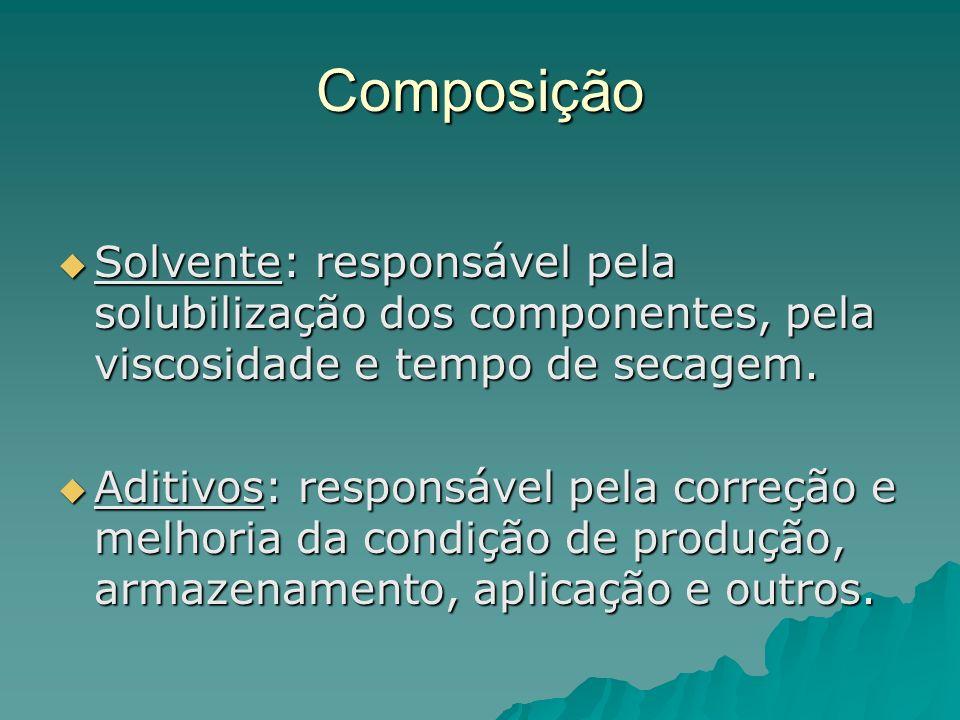 Composição Solvente: responsável pela solubilização dos componentes, pela viscosidade e tempo de secagem.
