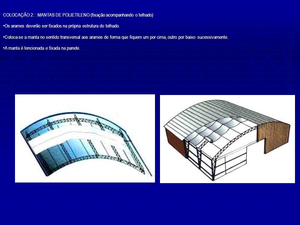 COLOCAÇÃO 2: : MANTAS DE POLIETILENO (fixação acompanhando o telhado)