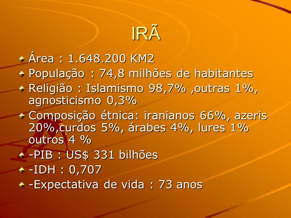 IRÃ Área : 1.648.200 KM2 População : 74,8 milhões de habitantes