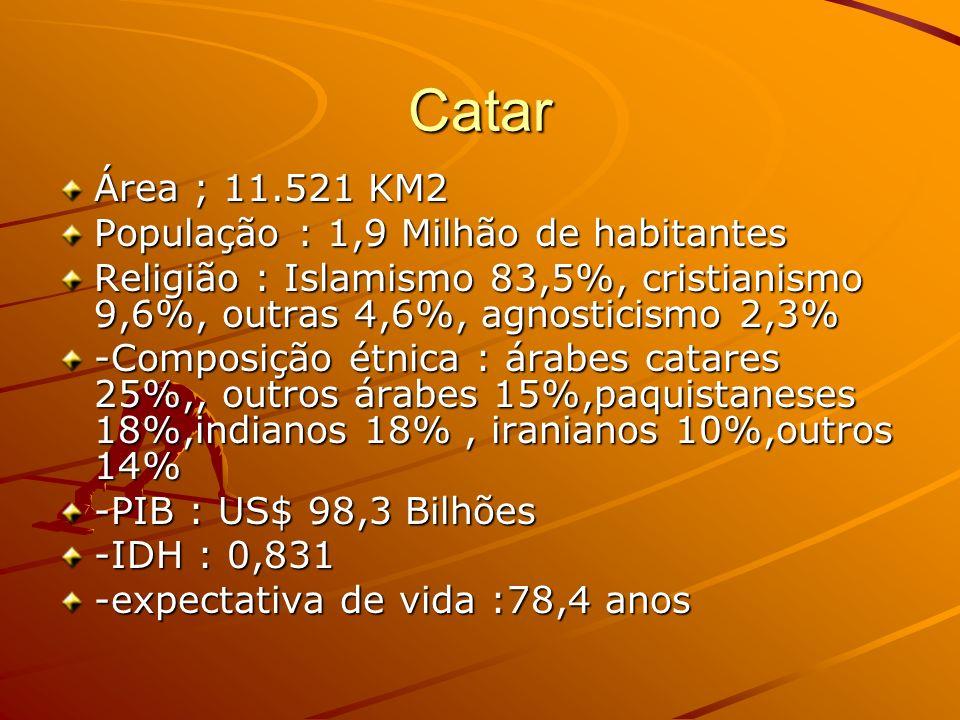 Catar Área ; 11.521 KM2 População : 1,9 Milhão de habitantes