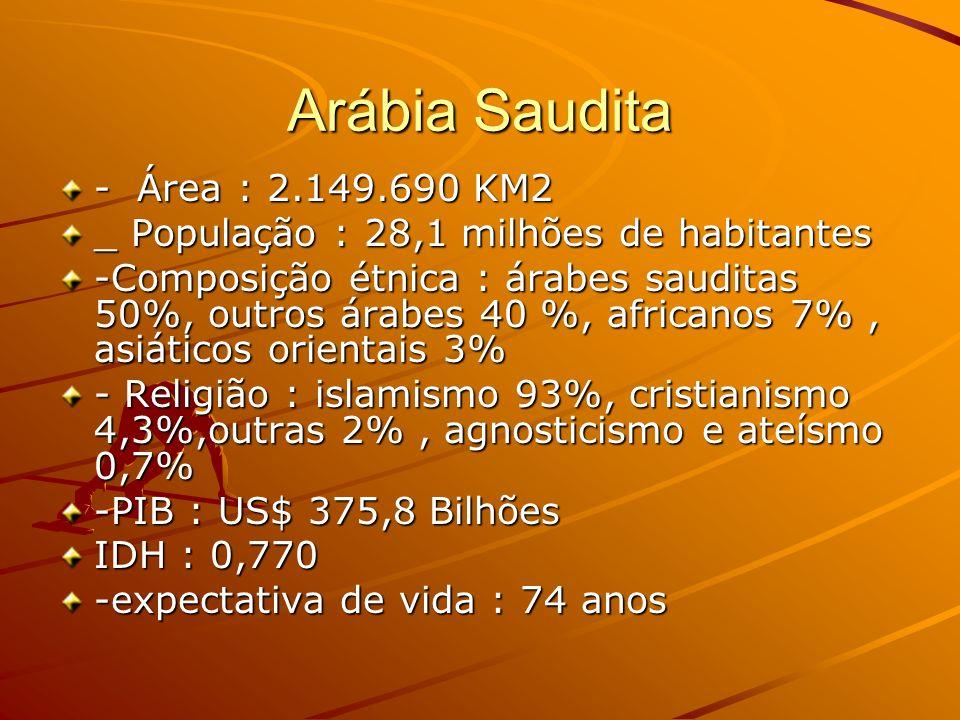 Arábia Saudita - Área : 2.149.690 KM2