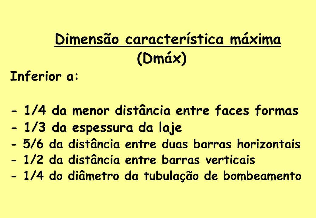 Dimensão característica máxima (Dmáx) Inferior a: - 1/4 da menor distância entre faces formas - 1/3 da espessura da laje - 5/6 da distância entre duas barras horizontais - 1/2 da distância entre barras verticais - 1/4 do diâmetro da tubulação de bombeamento