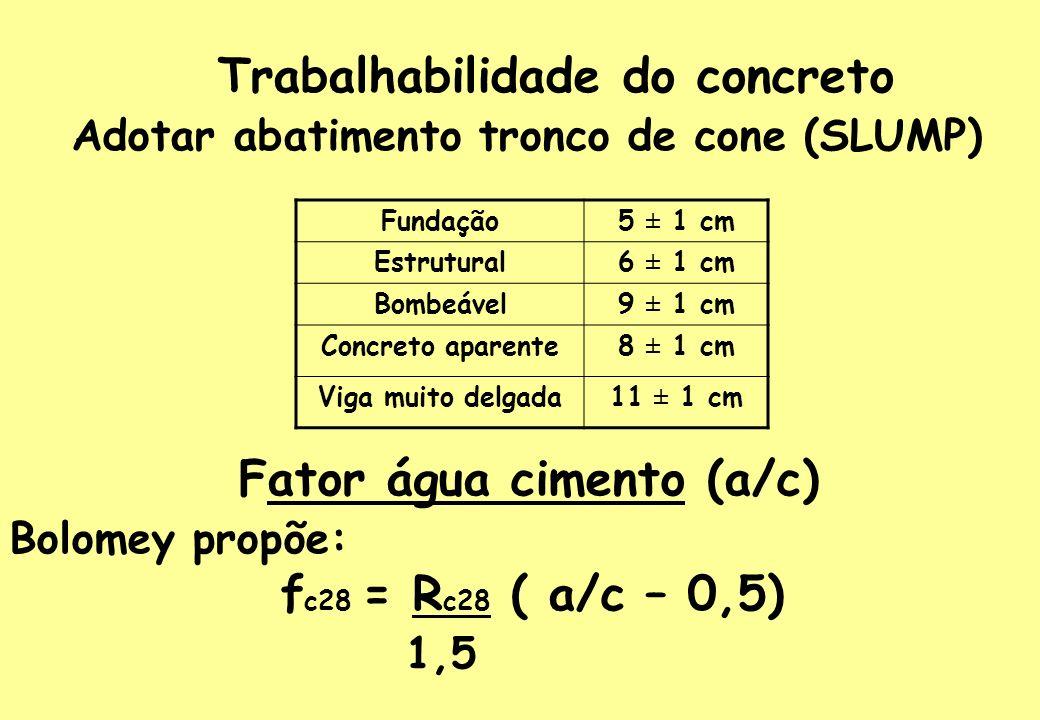 Trabalhabilidade do concreto Adotar abatimento tronco de cone (SLUMP)