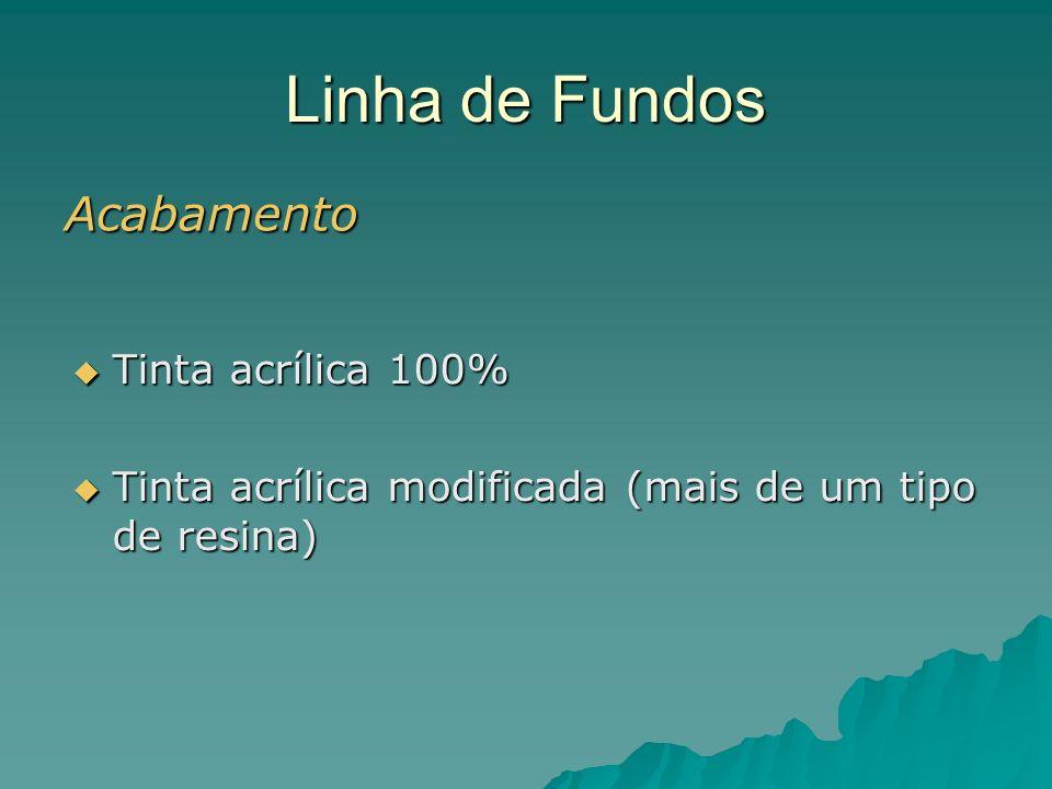 Linha de Fundos Acabamento Tinta acrílica 100%