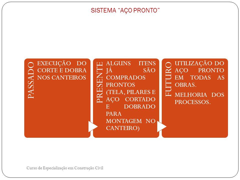SISTEMA AÇO PRONTO Curso de Especialização em Construção Civil