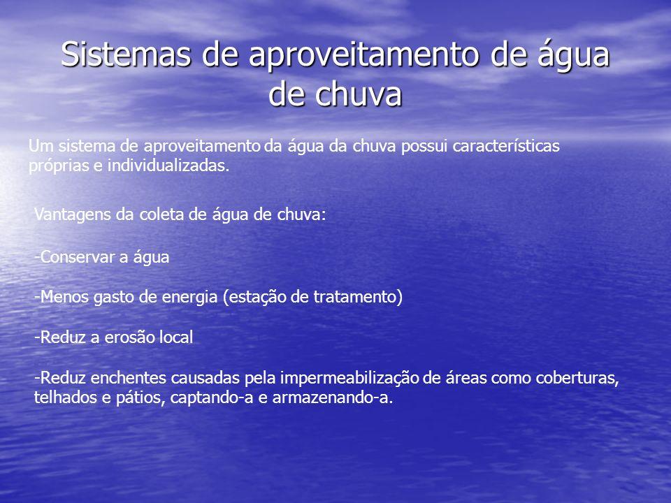 Sistemas de aproveitamento de água de chuva