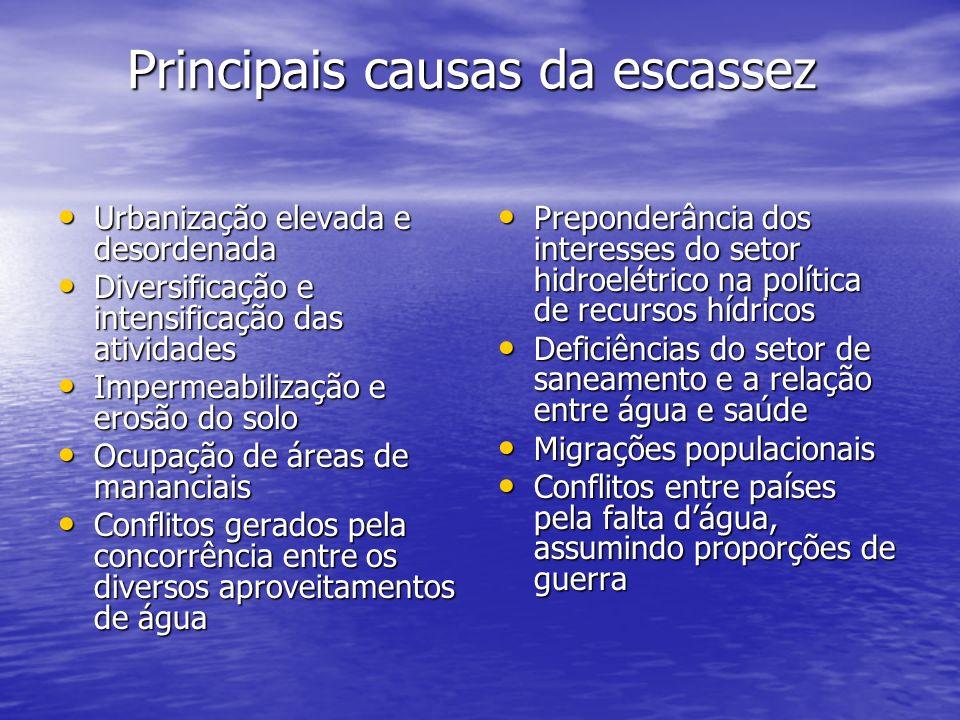 Principais causas da escassez