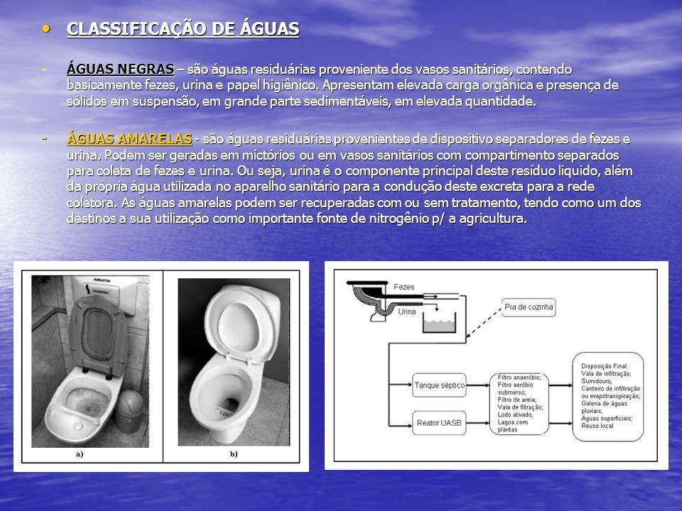 CLASSIFICAÇÃO DE ÁGUAS