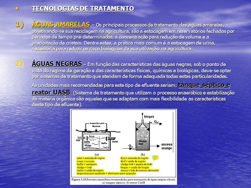 TECNOLOGIAS DE TRATAMENTO