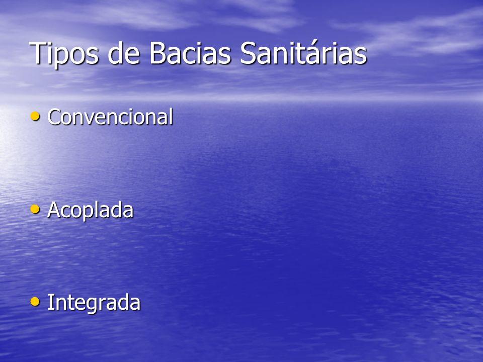 Tipos de Bacias Sanitárias