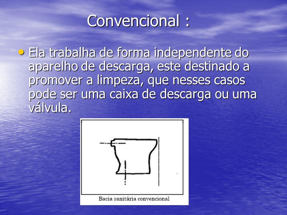 Convencional :