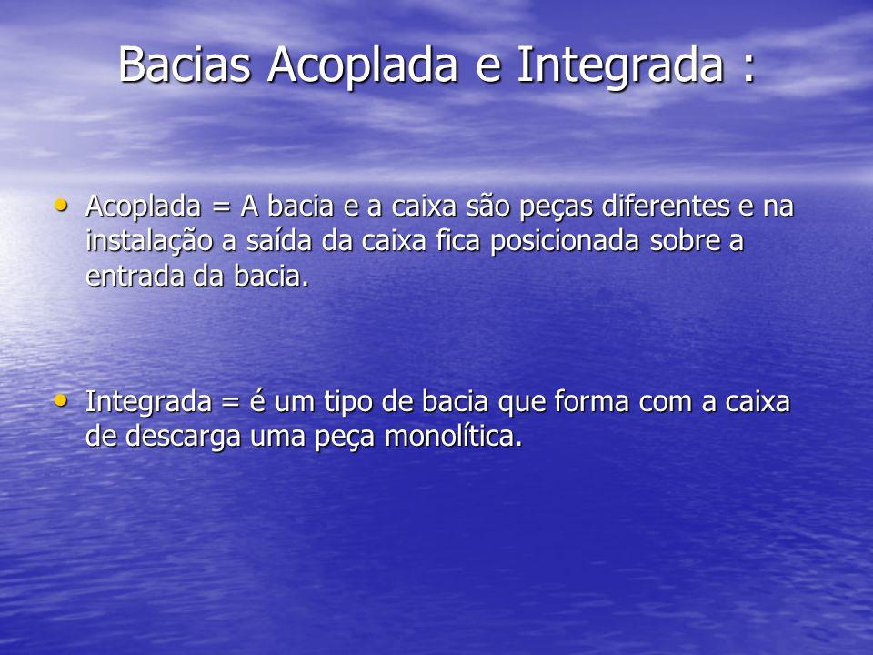 Bacias Acoplada e Integrada :