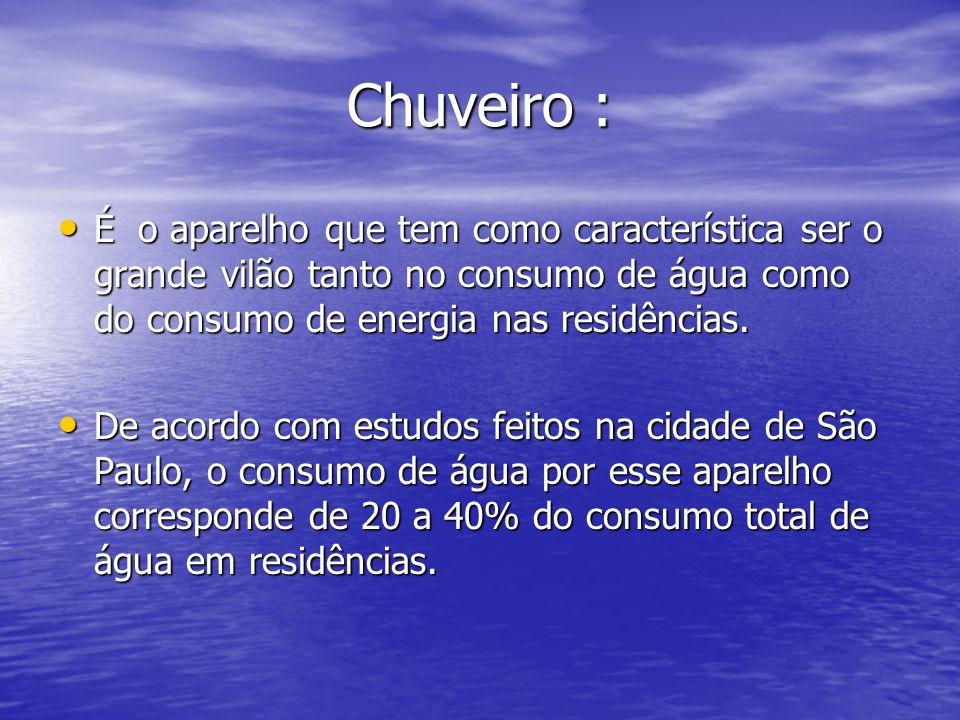 Chuveiro : É o aparelho que tem como característica ser o grande vilão tanto no consumo de água como do consumo de energia nas residências.
