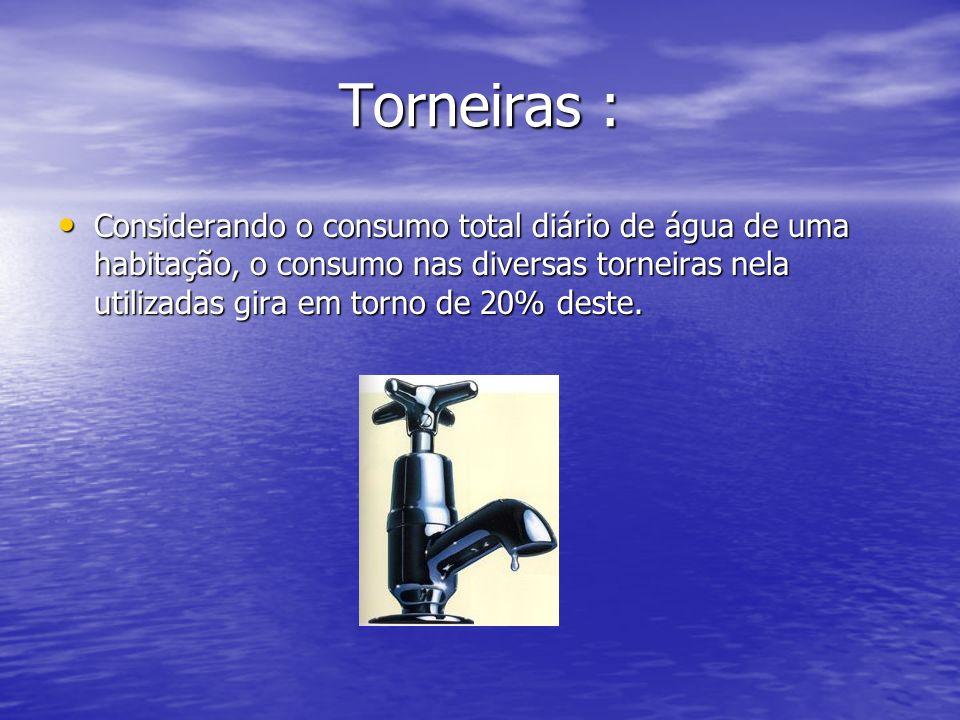 Torneiras :