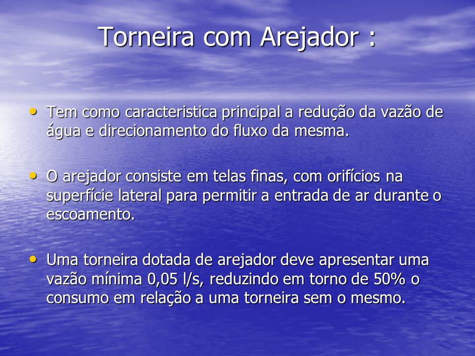 Torneira com Arejador :