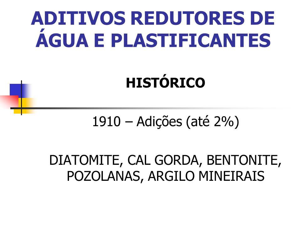 ADITIVOS REDUTORES DE ÁGUA E PLASTIFICANTES