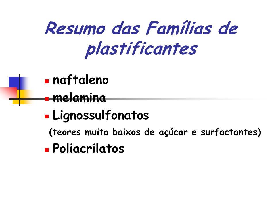 Resumo das Famílias de plastificantes