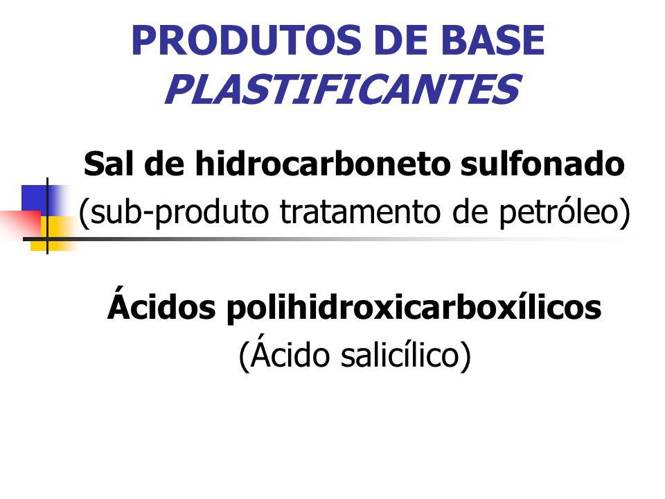 PRODUTOS DE BASE PLASTIFICANTES