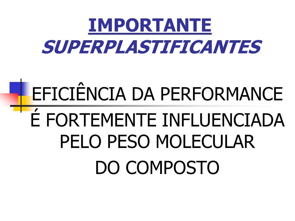 IMPORTANTE SUPERPLASTIFICANTES