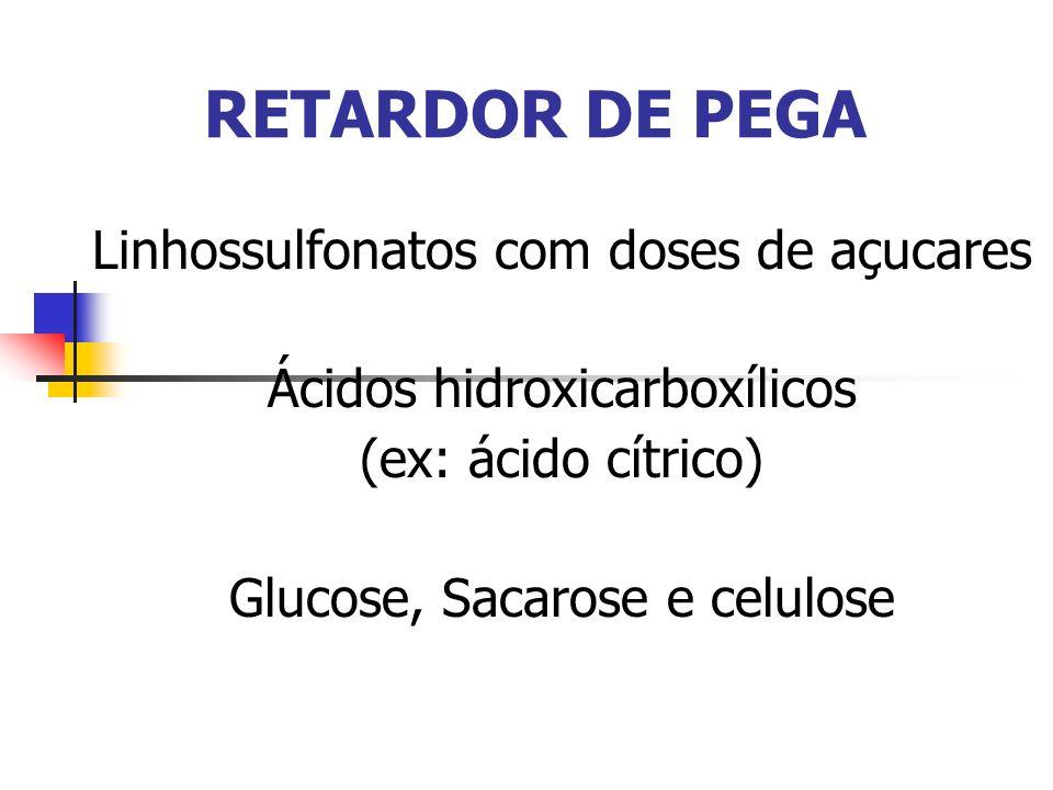 RETARDOR DE PEGA Linhossulfonatos com doses de açucares