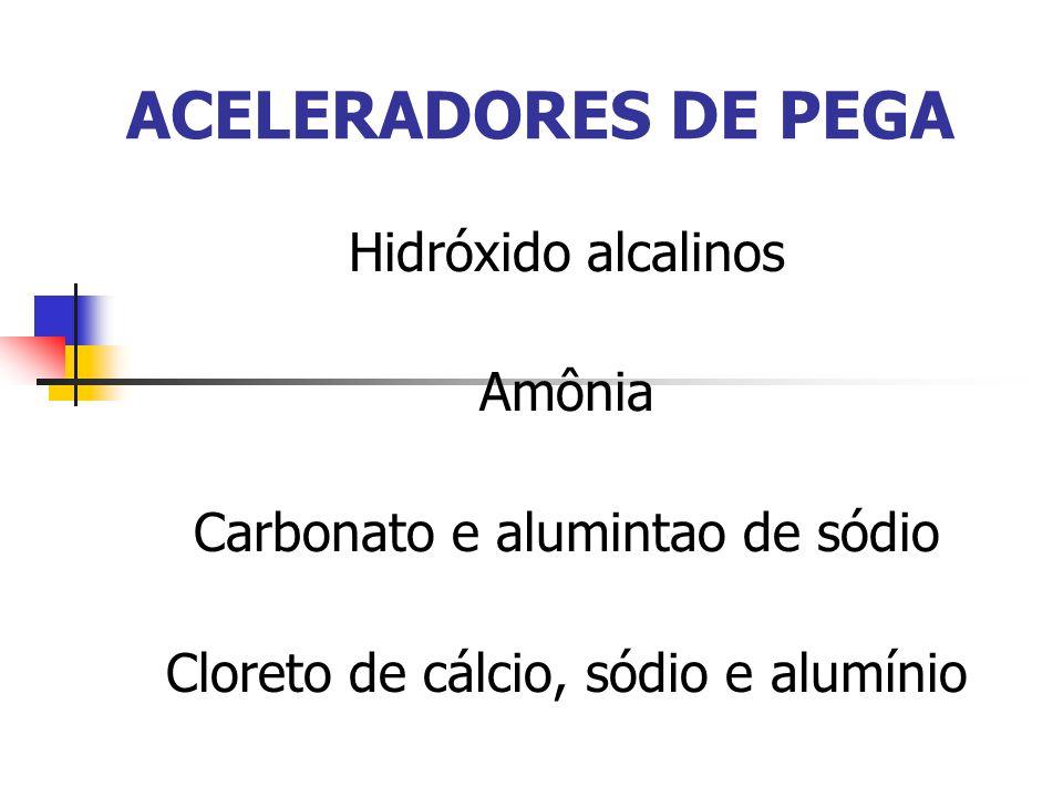 ACELERADORES DE PEGA Hidróxido alcalinos Amônia