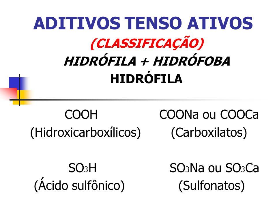 ADITIVOS TENSO ATIVOS (CLASSIFICAÇÃO) HIDRÓFILA + HIDRÓFOBA HIDRÓFILA