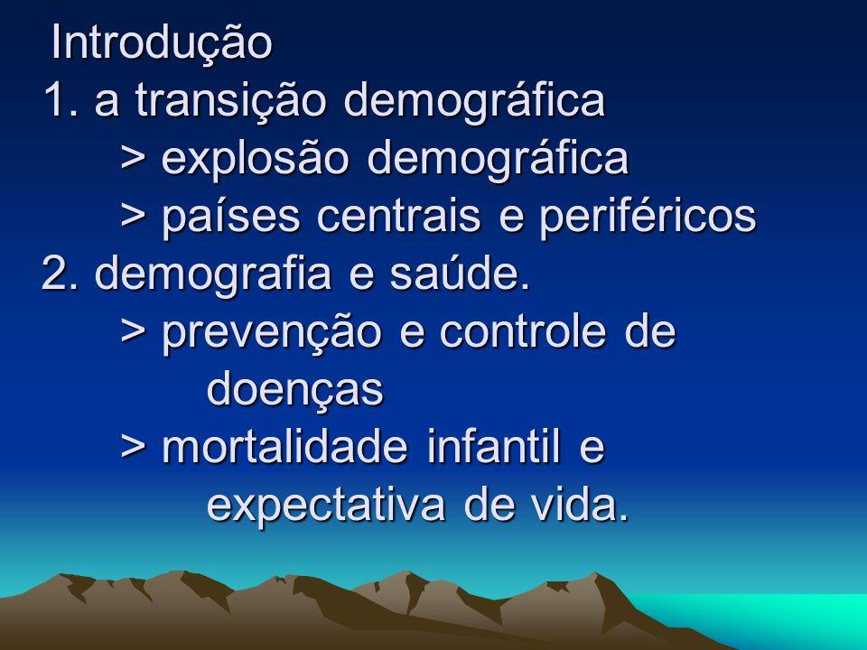 Introdução 1. a transição demográfica. > explosão demográfica