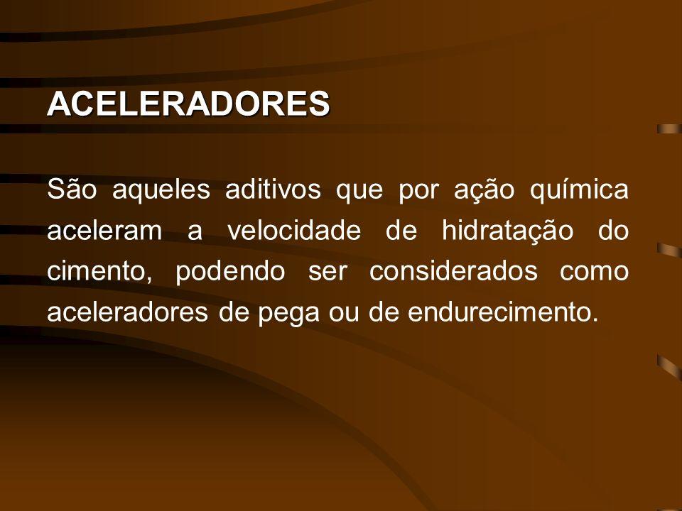ACELERADORES