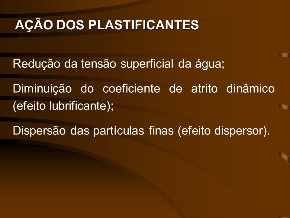 AÇÃO DOS PLASTIFICANTES
