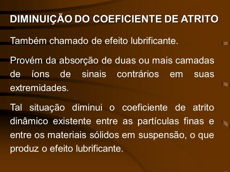 DIMINUIÇÃO DO COEFICIENTE DE ATRITO