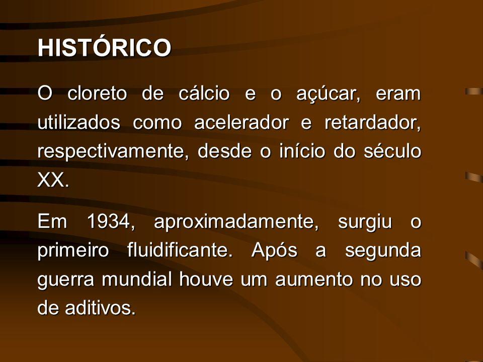 HISTÓRICO O cloreto de cálcio e o açúcar, eram utilizados como acelerador e retardador, respectivamente, desde o início do século XX.