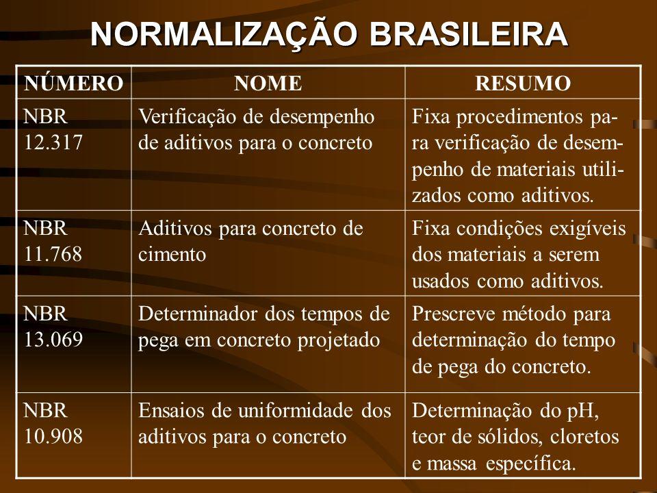 NORMALIZAÇÃO BRASILEIRA