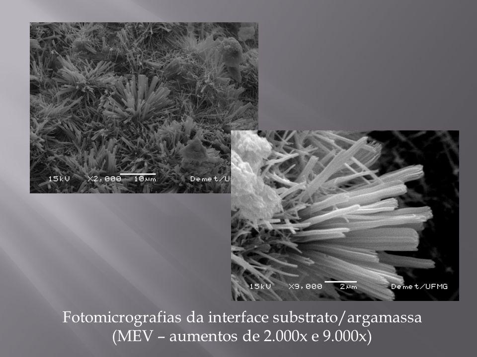Fotomicrografias da interface substrato/argamassa (MEV – aumentos de 2