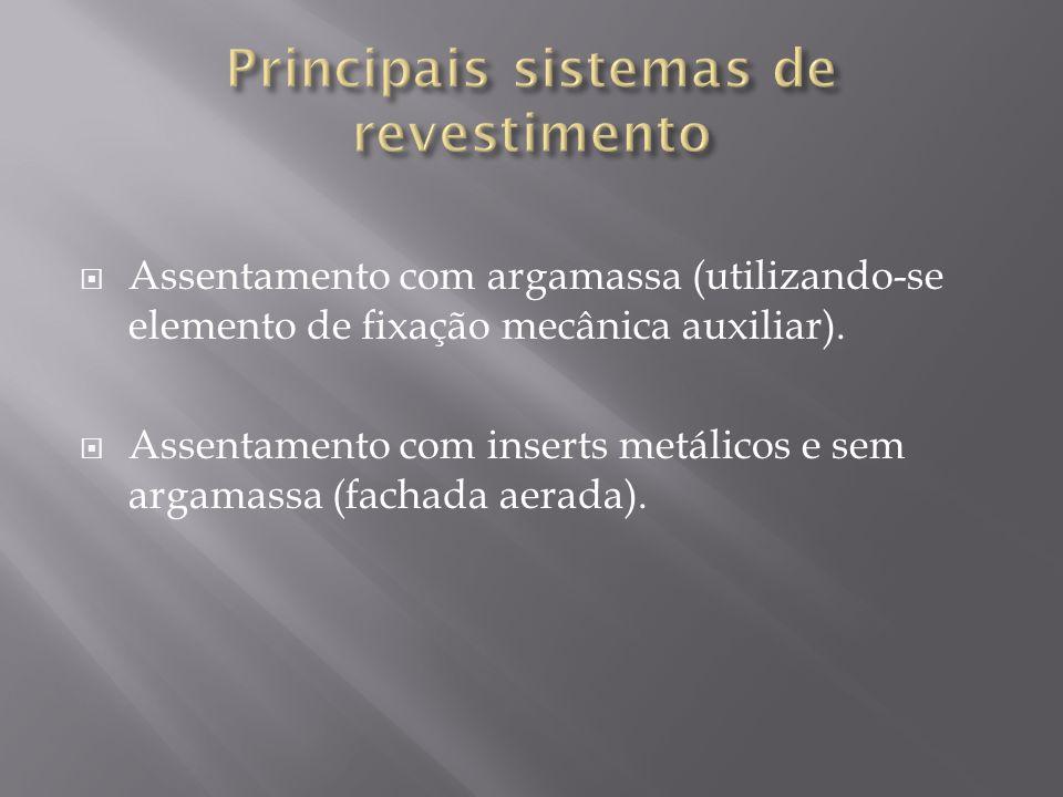 Principais sistemas de revestimento