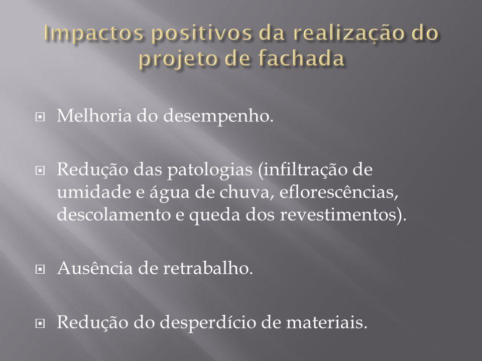 Impactos positivos da realização do projeto de fachada