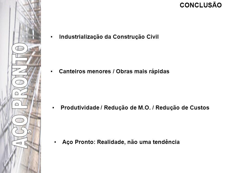 AÇO PRONTO CONCLUSÃO Industrialização da Construção Civil